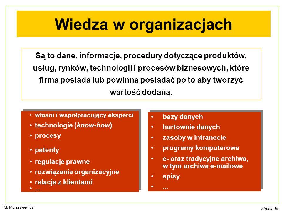 Wiedza w organizacjach