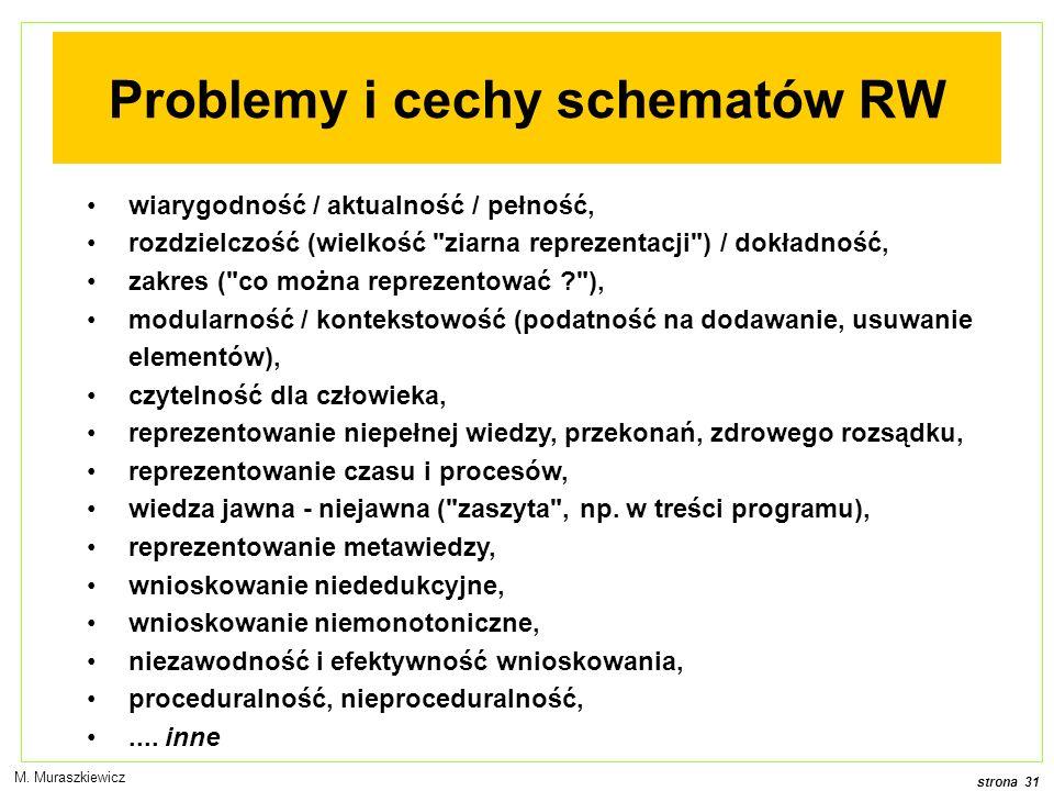 Problemy i cechy schematów RW