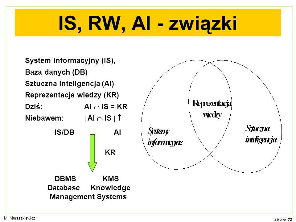 IS, RW, AI - związki System informacyjny (IS), Baza danych (DB)