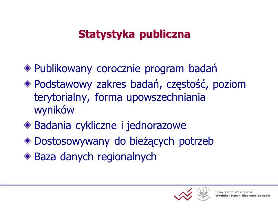 Statystyka publiczna Publikowany corocznie program badań. Podstawowy zakres badań, częstość, poziom terytorialny, forma upowszechniania wyników.