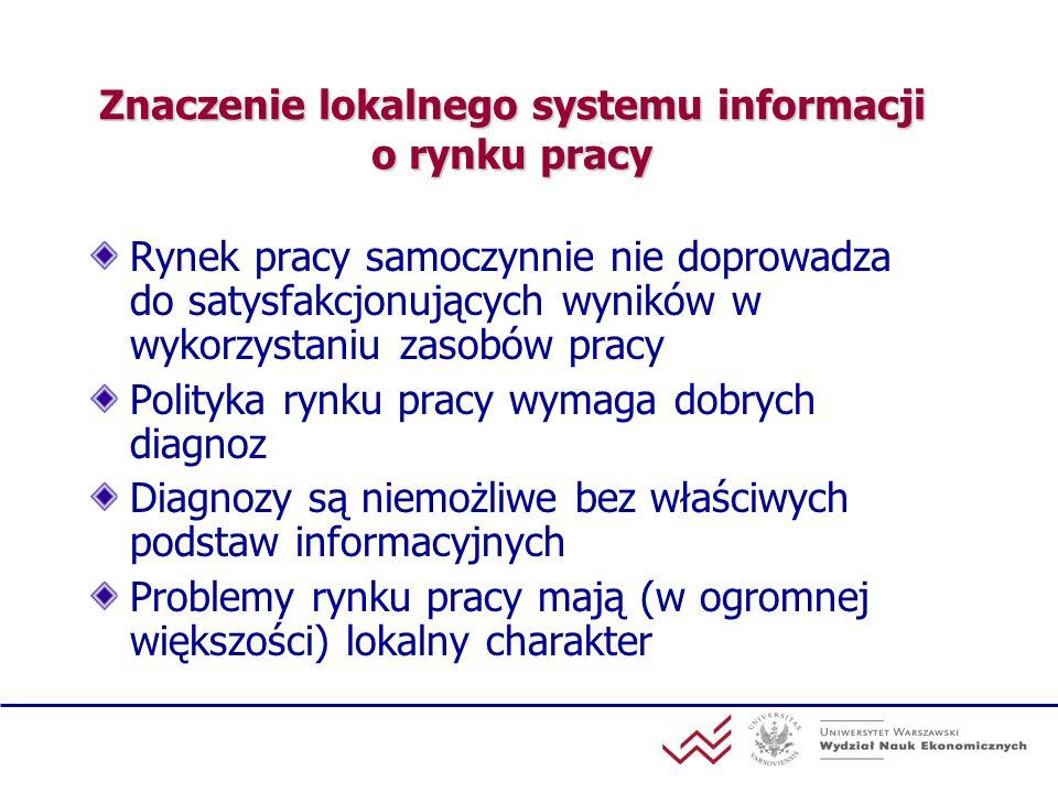 Znaczenie lokalnego systemu informacji o rynku pracy