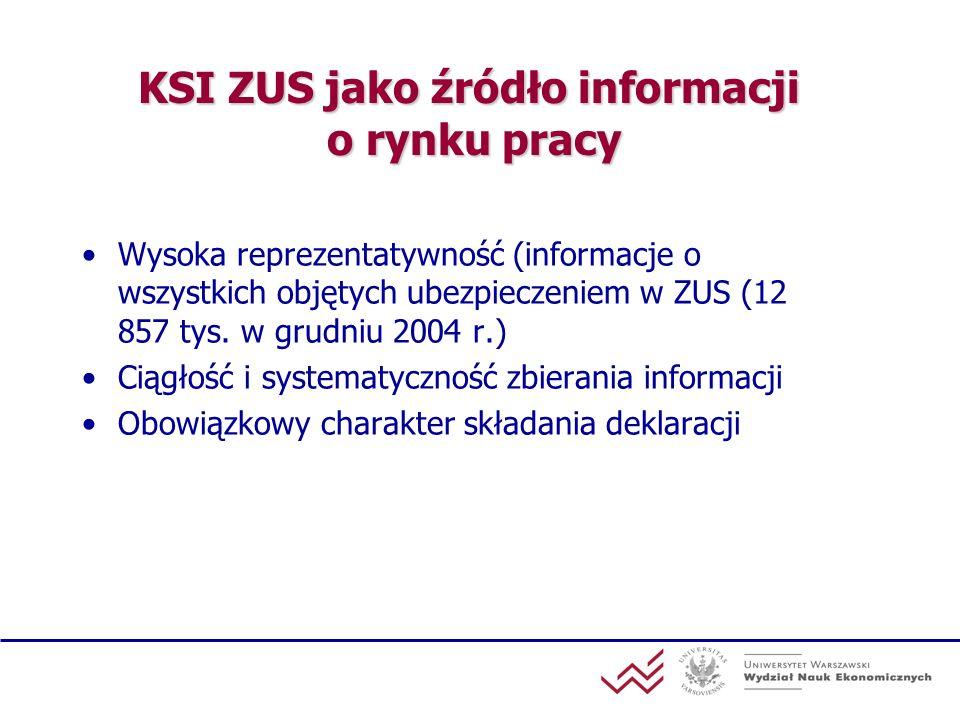 KSI ZUS jako źródło informacji o rynku pracy