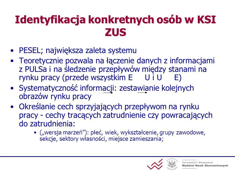 Identyfikacja konkretnych osób w KSI ZUS