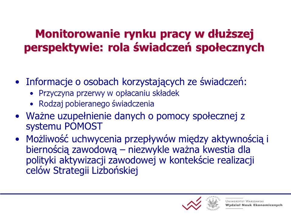 Monitorowanie rynku pracy w dłuższej perspektywie: rola świadczeń społecznych