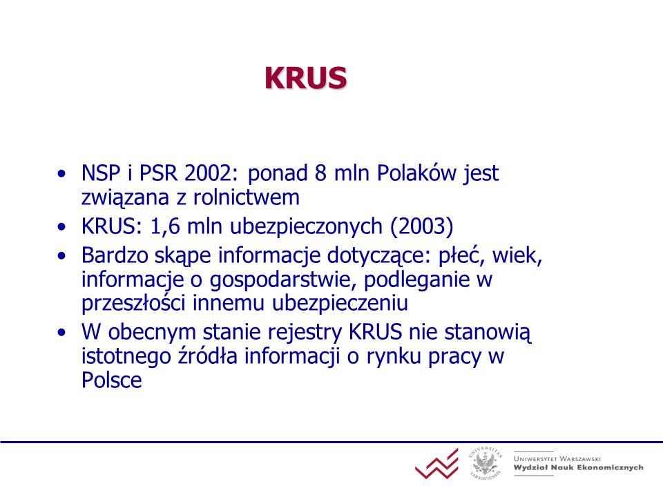 KRUS NSP i PSR 2002: ponad 8 mln Polaków jest związana z rolnictwem