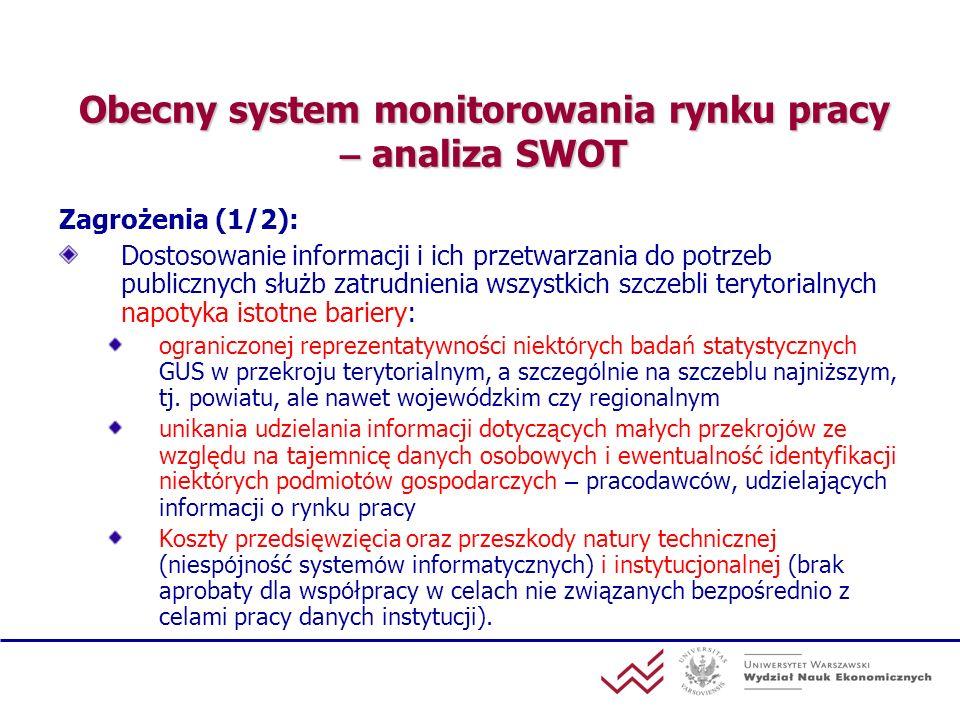Obecny system monitorowania rynku pracy – analiza SWOT