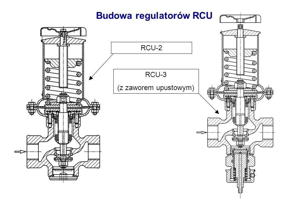 Budowa regulatorów RCU
