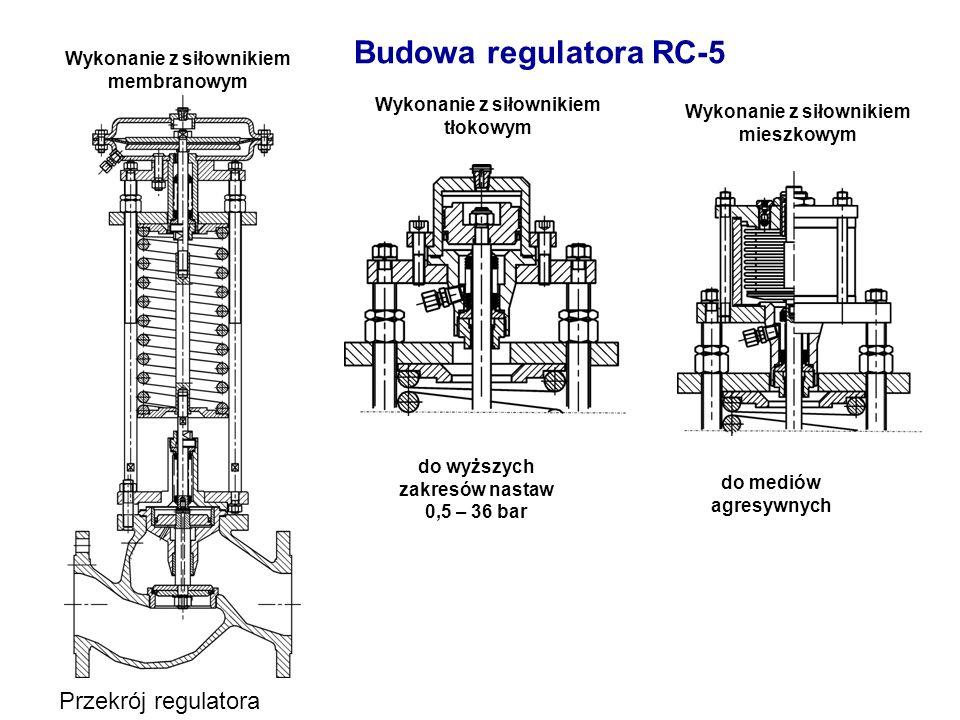 Budowa regulatora RC-5 Przekrój regulatora