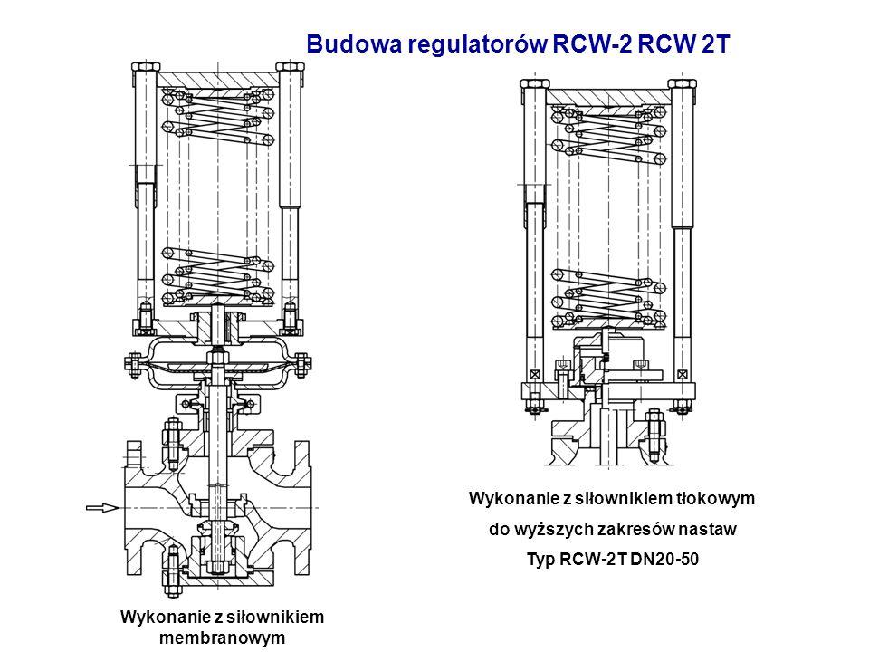 Budowa regulatorów RCW-2 RCW 2T