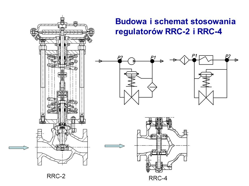 Budowa i schemat stosowania regulatorów RRC-2 i RRC-4