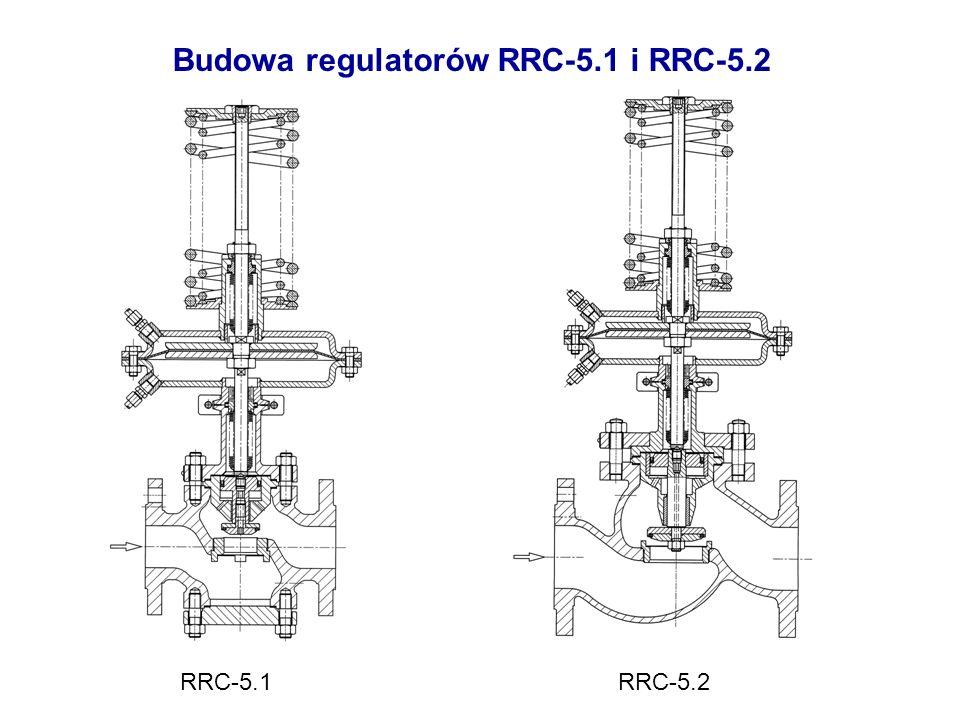 Budowa regulatorów RRC-5.1 i RRC-5.2