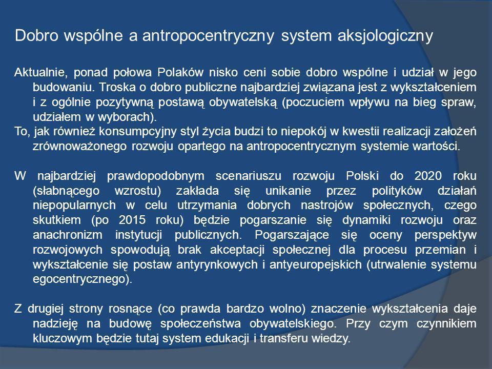 Dobro wspólne a antropocentryczny system aksjologiczny
