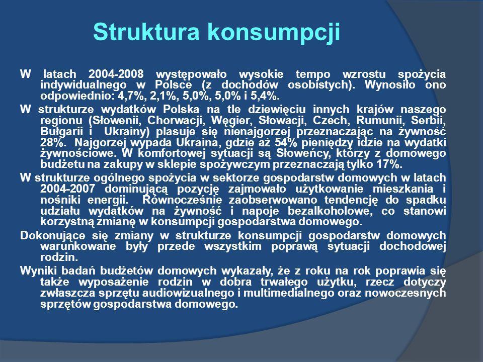 Struktura konsumpcji