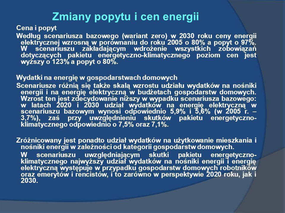 Zmiany popytu i cen energii