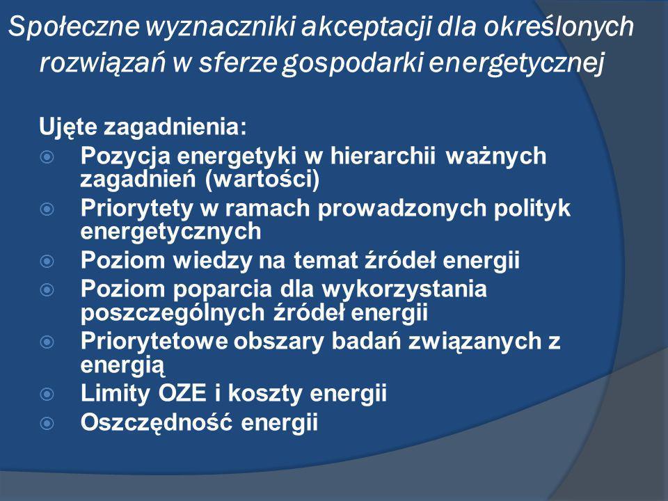 Społeczne wyznaczniki akceptacji dla określonych rozwiązań w sferze gospodarki energetycznej