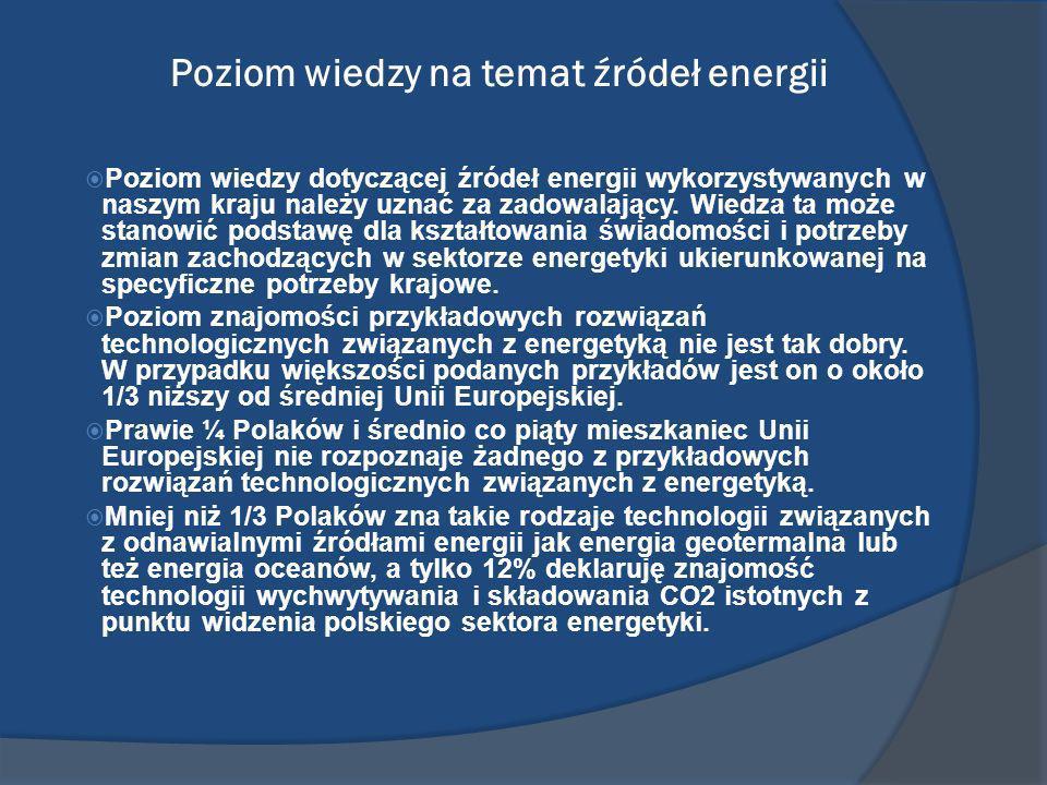 Poziom wiedzy na temat źródeł energii