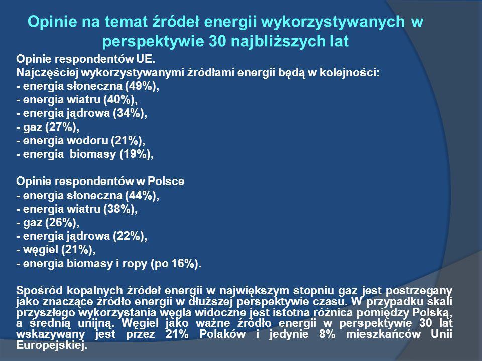 Opinie na temat źródeł energii wykorzystywanych w perspektywie 30 najbliższych lat