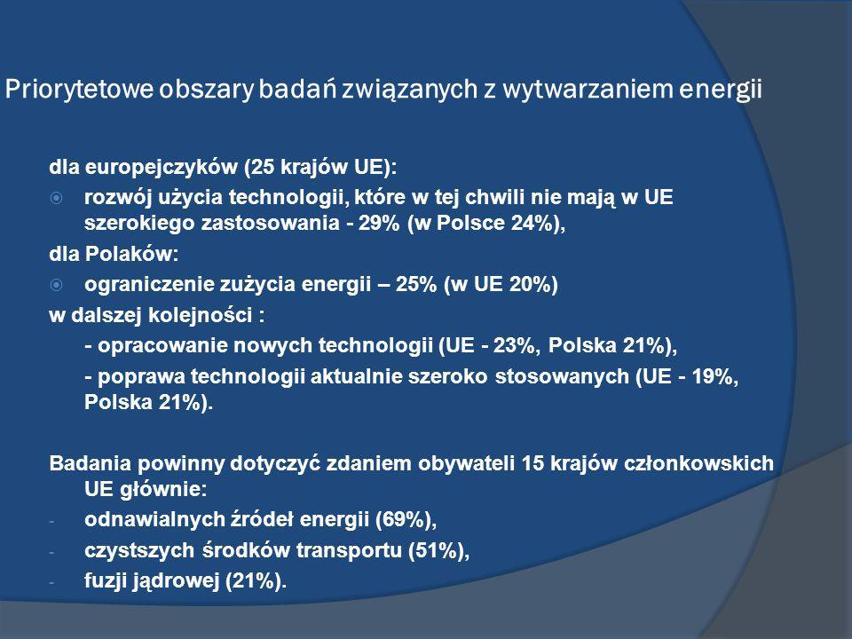 Priorytetowe obszary badań związanych z wytwarzaniem energii