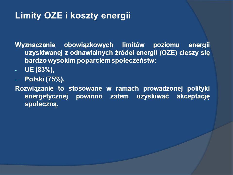 Limity OZE i koszty energii