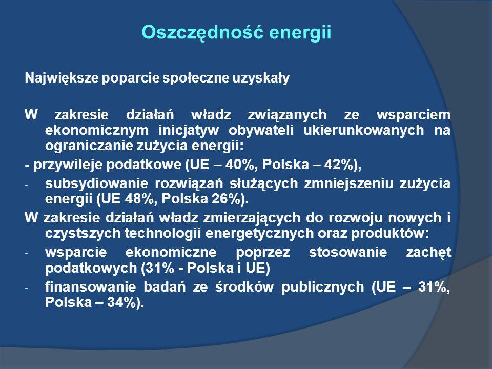 Oszczędność energii - przywileje podatkowe (UE – 40%, Polska – 42%),