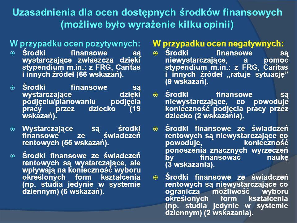 Uzasadnienia dla ocen dostępnych środków finansowych (możliwe było wyrażenie kilku opinii)