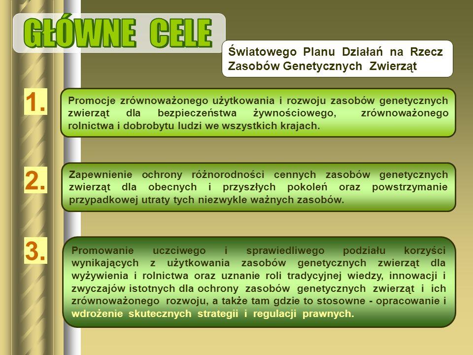 GŁÓWNE CELE Światowego Planu Działań na Rzecz Zasobów Genetycznych Zwierząt. 1.