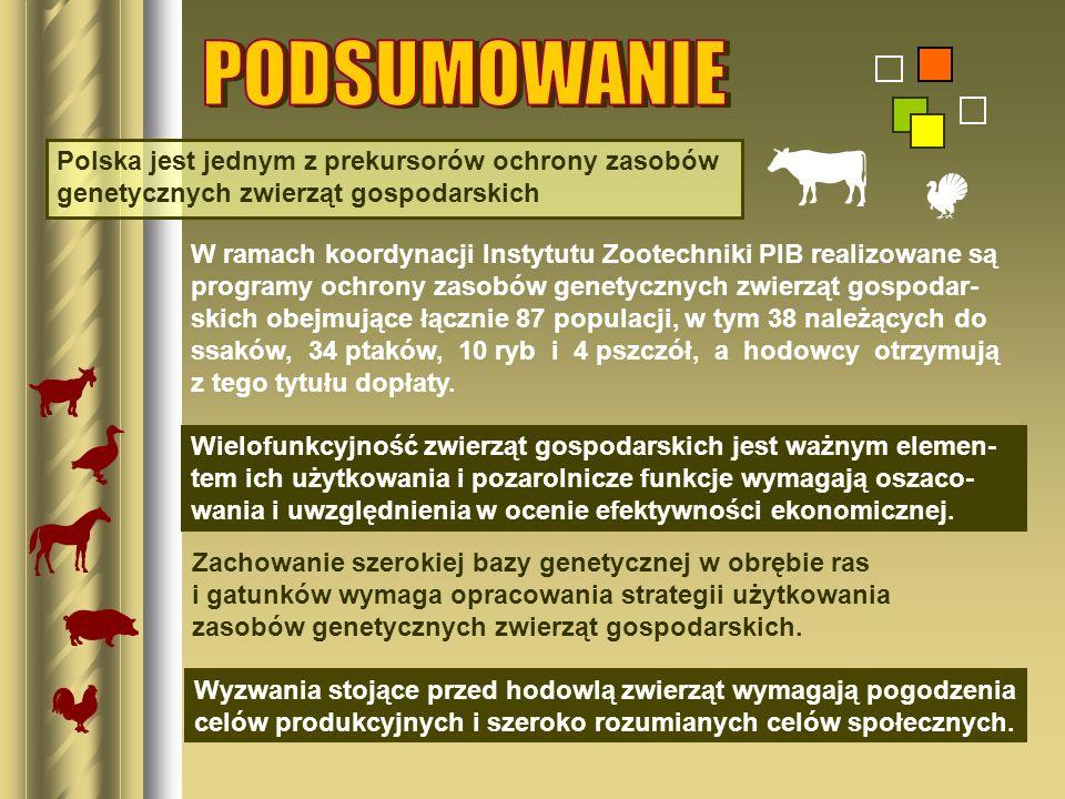 PODSUMOWANIE Polska jest jednym z prekursorów ochrony zasobów genetycznych zwierząt gospodarskich.