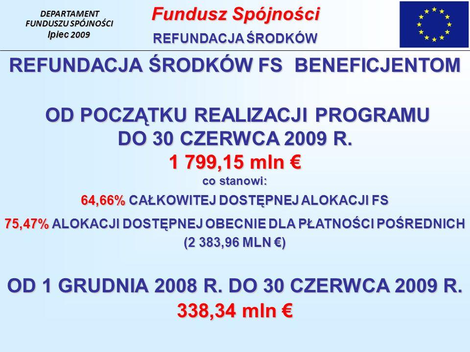 OD 1 GRUDNIA 2008 R. DO 30 CZERWCA 2009 R. 338,34 mln €