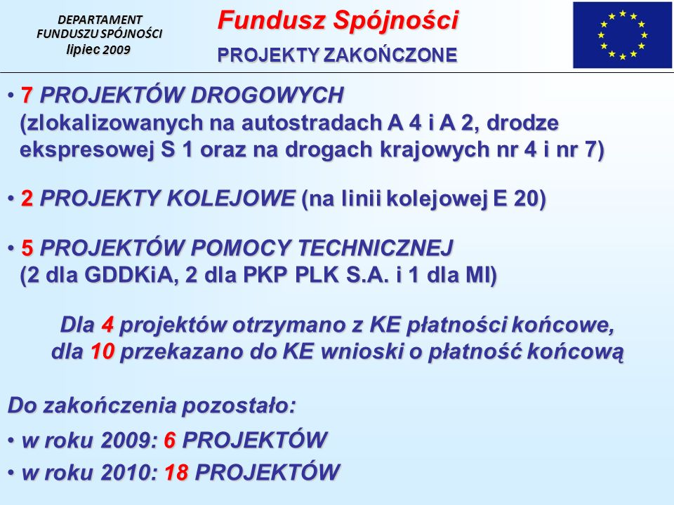 Fundusz Spójności 7 PROJEKTÓW DROGOWYCH