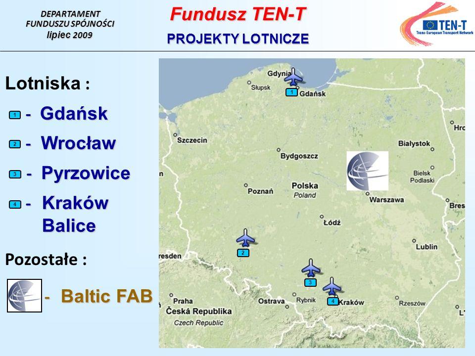 Fundusz TEN-T Lotniska : - Gdańsk - Wrocław - Kraków Balice
