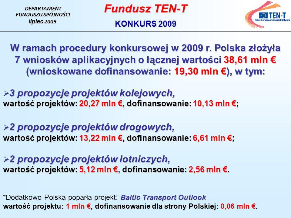 DEPARTAMENT FUNDUSZU SPÓJNOŚCI. lipiec 2009. Fundusz TEN-T. KONKURS 2009.