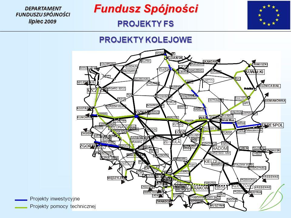 Fundusz Spójności PROJEKTY FS PROJEKTY KOLEJOWE DEPARTAMENT
