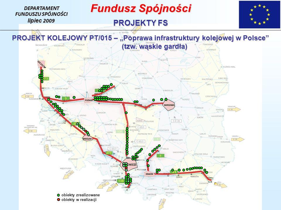 Fundusz Spójności PROJEKTY FS