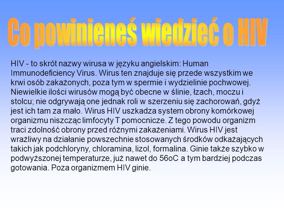 Co powinieneś wiedzieć o HIV