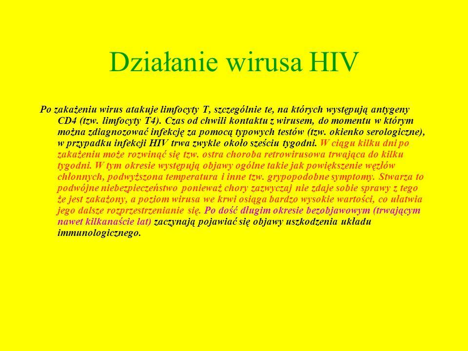 Działanie wirusa HIV