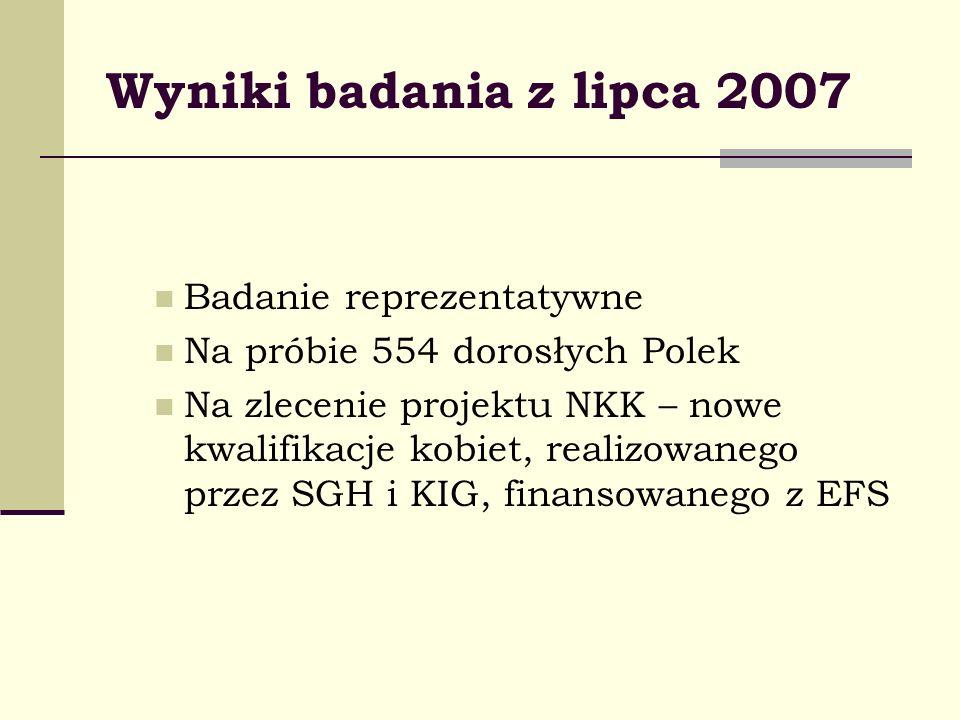 Wyniki badania z lipca 2007 Badanie reprezentatywne