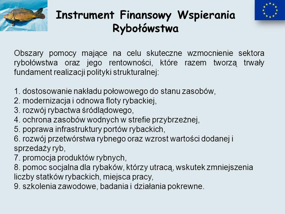 Instrument Finansowy Wspierania Rybołówstwa