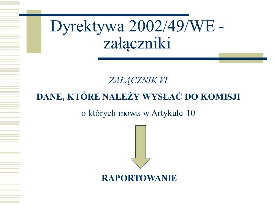 Dyrektywa 2002/49/WE - załączniki