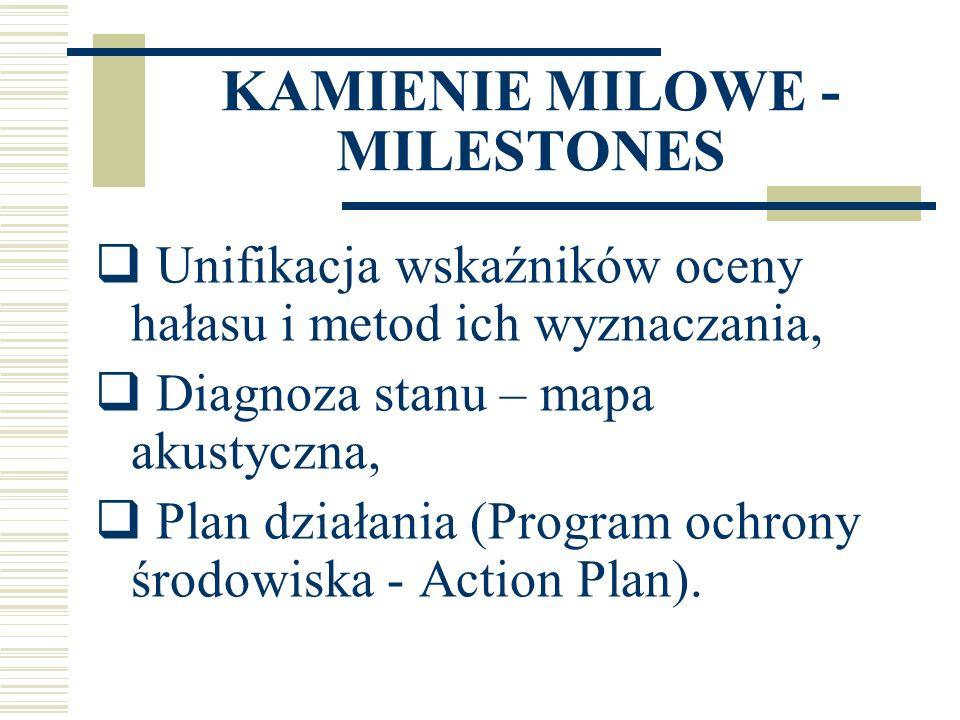 KAMIENIE MILOWE - MILESTONES