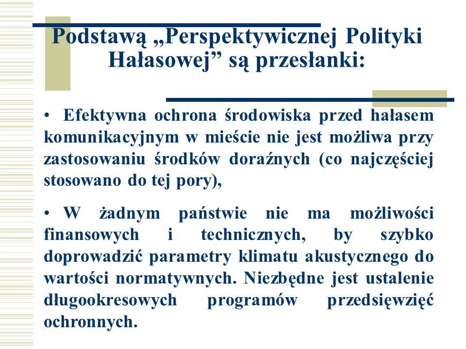 """Podstawą """"Perspektywicznej Polityki Hałasowej są przesłanki:"""