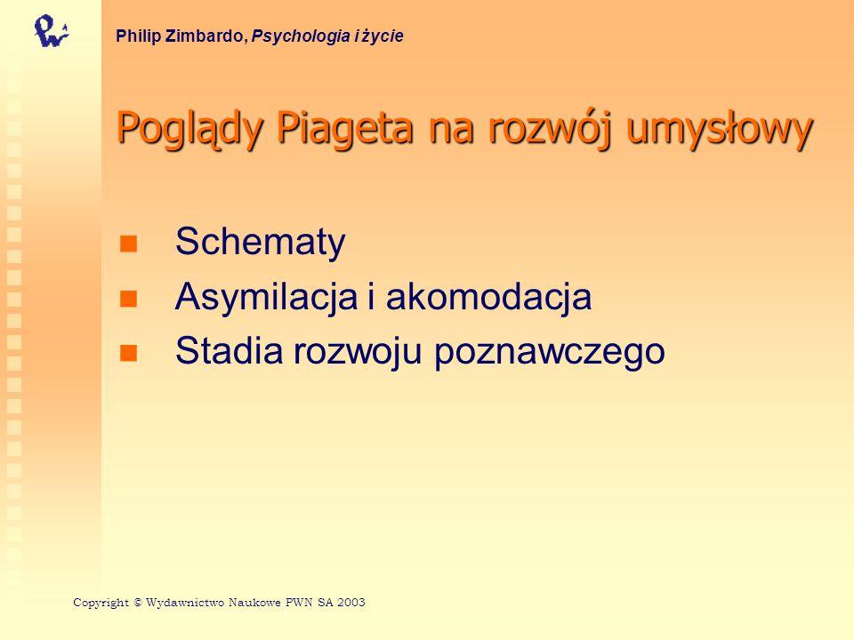 Poglądy Piageta na rozwój umysłowy