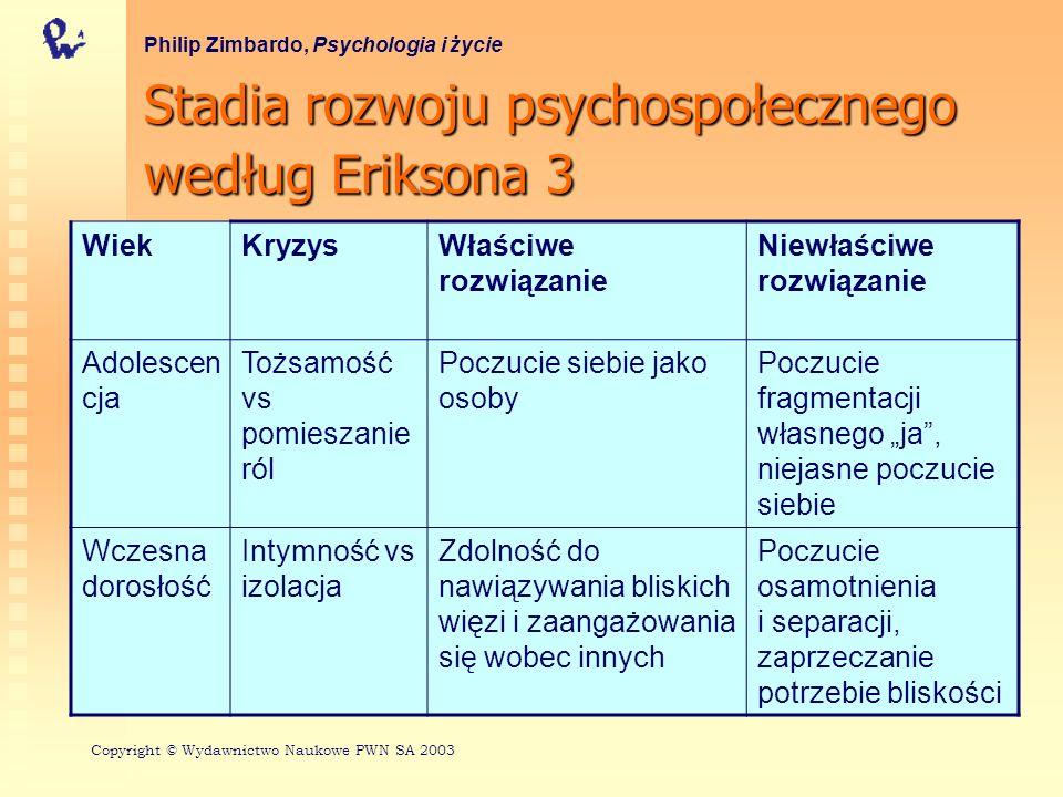 Stadia rozwoju psychospołecznego według Eriksona 3