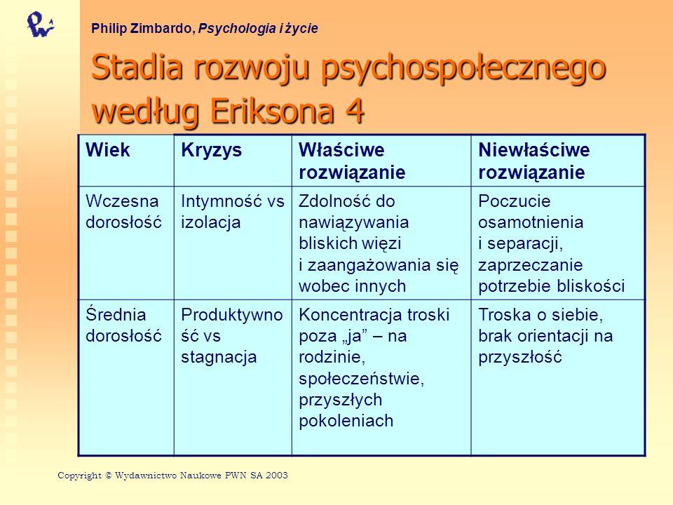 Stadia rozwoju psychospołecznego według Eriksona 4
