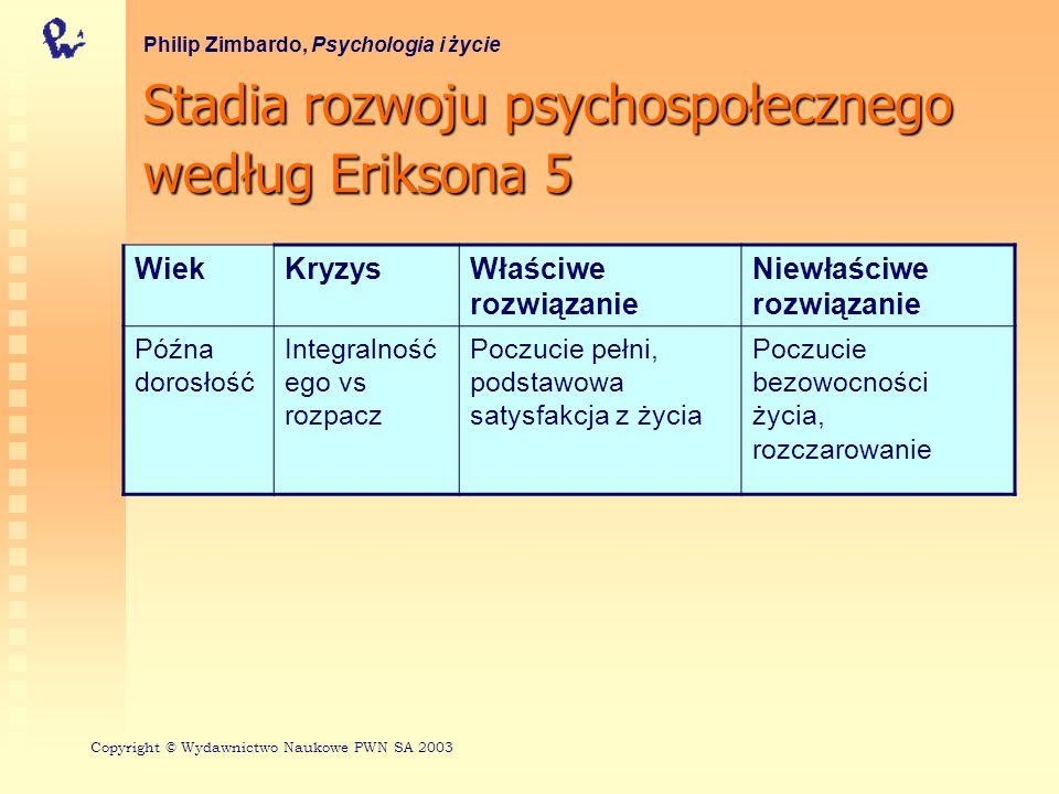 Stadia rozwoju psychospołecznego według Eriksona 5