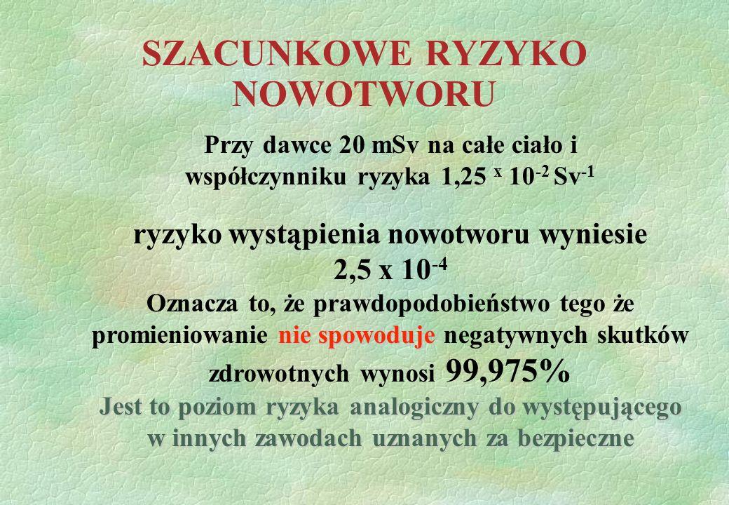 SZACUNKOWE RYZYKO NOWOTWORU