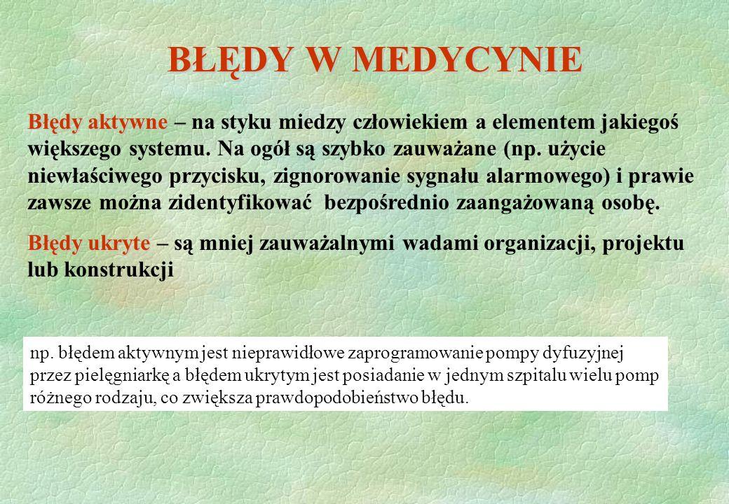BŁĘDY W MEDYCYNIE