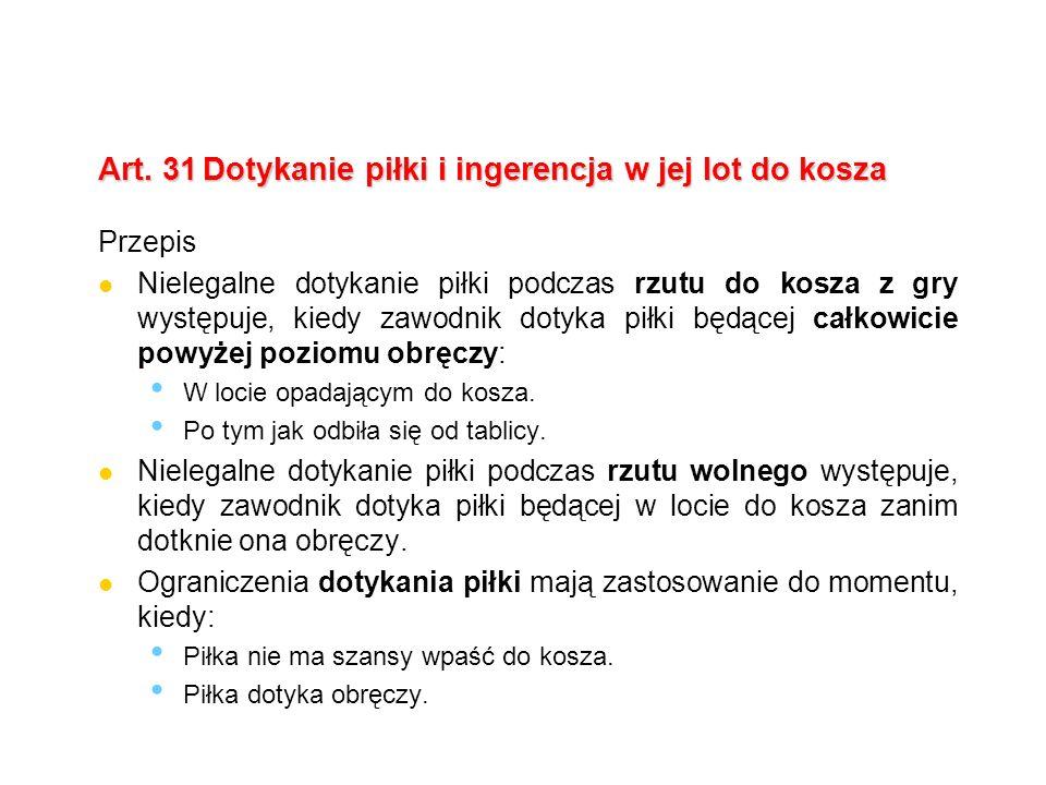 Art. 31 Dotykanie piłki i ingerencja w jej lot do kosza
