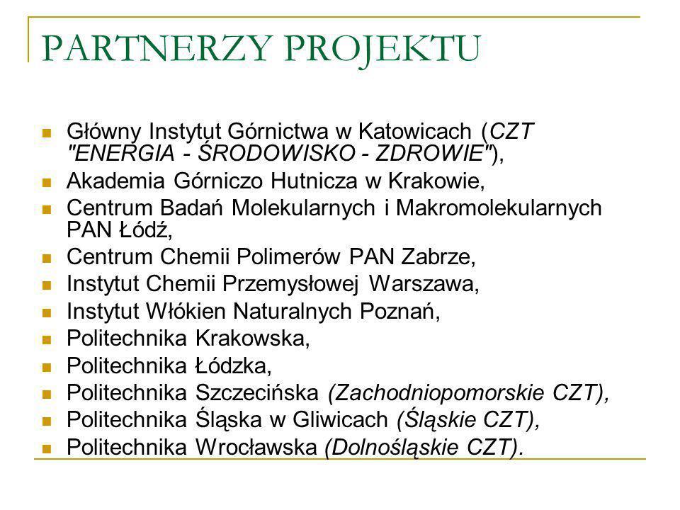 PARTNERZY PROJEKTUGłówny Instytut Górnictwa w Katowicach (CZT ENERGIA - ŚRODOWISKO - ZDROWIE ), Akademia Górniczo Hutnicza w Krakowie,