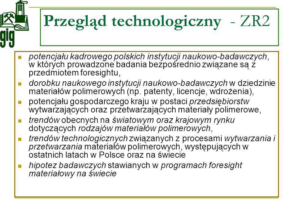 Przegląd technologiczny - ZR2