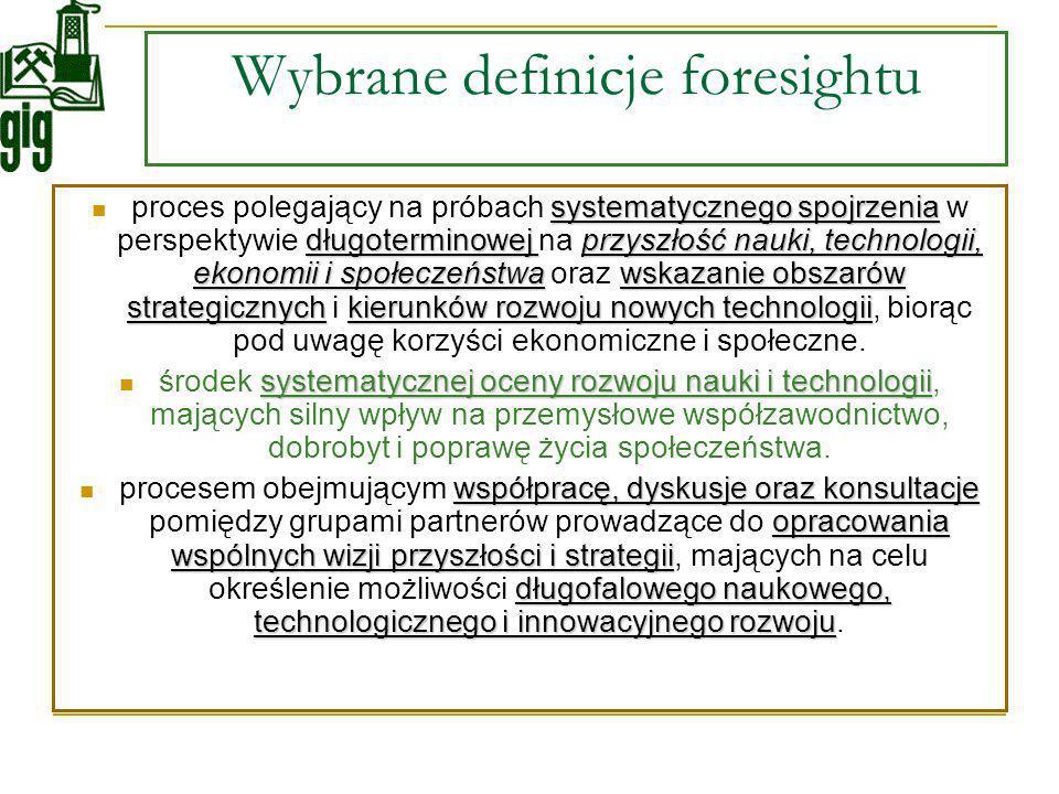 Wybrane definicje foresightu